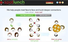 Spot Lunch Social Networking Website